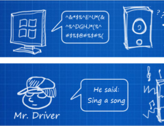 device drivers and their role